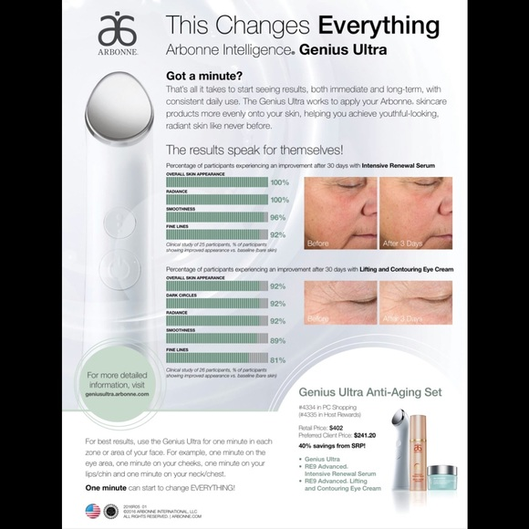 Get Arbonne Intelligence Genius Ultra Before And After JPG